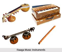 Carnatic Music Ragas Chart Classification Of Raagas In Carnatic Music