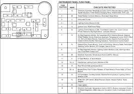 fuse diagram 2000 town car interior wiring diagram 06 lincoln town car fuse box wiring diagram basic fuse diagram 2000 town car interior