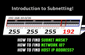 Cidr Chart Introduction To Subnetting How To Calculate Subnets Cidr