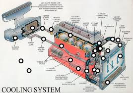 cooling system thinglink