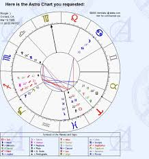 Alabe Chart Li St Let Me Do A Reading Of Your Natal Birth Chart By