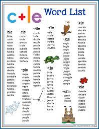 Teaching the Consonant+le Syllable Type - Make Take & Teach
