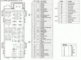 03 ford ranger fuse diagram unique ford ranger fuse panel diagram 91 2005 Ford Ranger Fuse Box Diagram 03 ford ranger fuse diagram new 2006 ford ranger fuse box 2005 smart junction diagram snapshoot