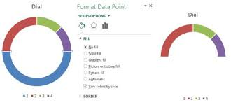 Impress Your Colleagues With Excel Dial Charts Pryor
