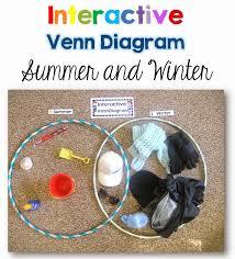 Interactive Venn Diagram Generator Interactive Venn Diagram Wiring Schematic Diagram