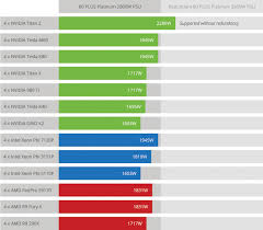 Gigabyte G190 H44 Hpc Server Overview
