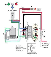 volvo penta ignition switch wiring diagram wiring diagram tilt and trim wiring diagram nilza net volvo penta