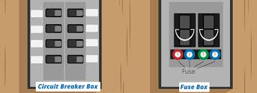 how to reset hager fuse box efcaviation com hager consumer unit instructions at Hager Fuse Box Change Fuse