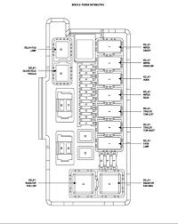 2001 durango fuse diagram quick start guide of wiring diagram • 2004 dodge durango fuse box 1999 durango 2001 durango fuse diagram