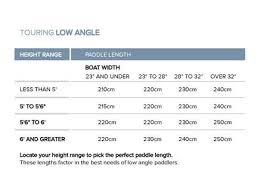 Werner Touring Low Angle Size Chart Riverside Kayak Connection