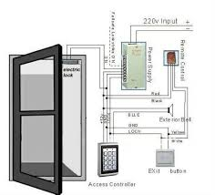 card access system wiring diagram facbooik com Access Control Card Reader Wiring Diagram card access system wiring diagram facbooik DTN Card Reader Wiring-Diagram