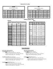 Interpretation Sheets Fnl Case Study 2 1 Standards For