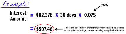 A Simple Explanation Of How Student Loan Interest Is Calculated