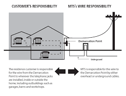 wire responsibility mts residence customer is responsible for the wire from the demarcation point to wherever the telephone jacks