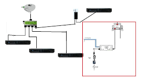 rooms hr s and ethernet us