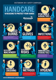 hand tool safety posters. 10 golden rules on hand care prevention tool safety posters