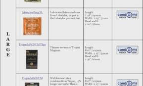 magnum xl size chart 65 studious durex condom sizing chart