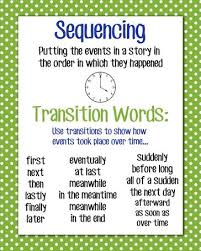 Sequencing Anchor Chart Sequencing