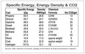 Coal By The Numbers Energy 101 Org