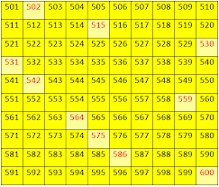 Worksheet On Numbers From 500 To 599 Fill In The Missing