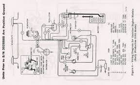 case 310g crawler wiring diagram yesterday s tractors case 310g crawler wiring diagram