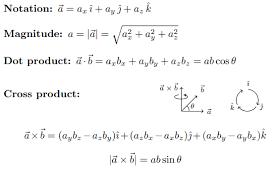 Physics Formulas For Class 12 Physics Formulas List