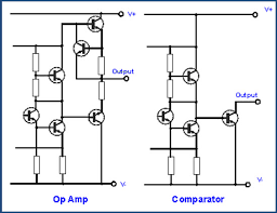 Op Amp Comparator Op Amp Comparator Circuit Working And Its Applications