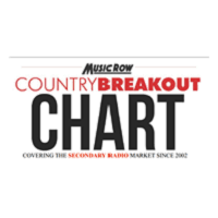 Music Row Country Chart Dec 1 Songchops