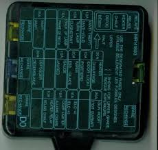 dodge neon fuse box wiring diagrams online 1999 dodge neon fuse box 1999 wiring diagrams online