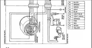 wiring diagram for auto transfer switch wiring diagram generac brushless generator wiring diagram nodasystech com