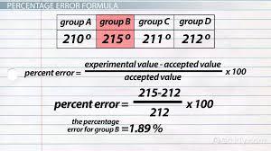 accepted value definition formula lesson transcript study com