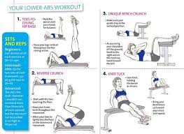 Free Lower Ab Workout For The GymBench Ab V Ups