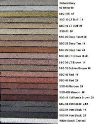 Mortar Colours