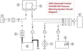 vulcan 800 wire diagram vulcan automotive wiring diagrams description vulcan wire diagram
