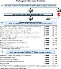 Part 10 Acute Coronary Syndromes Circulation
