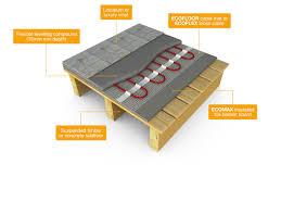 floor constructions details