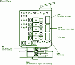 acura fuse box diagram wiring diagrams