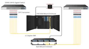 best patch panel cable management