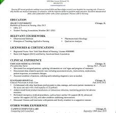 Free Lpn Resume Templates Gorgeous Perfect Lpn Resume Templates Free For Your Lpn Resume Skills Resume