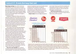 air conditioning brands. ac brands consumer report3 air conditioning