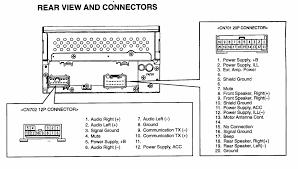 2003 land rover discovery radio wiring diagram wiring info \u2022 Ford Mustang Radio Wiring Diagram at Land Rover Discovery 1 Radio Wiring Diagram