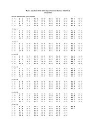 Pembahasan soal un matematika sma ipa 2017 paket 2 pdf. Kunci Jawaban Detik Detik Sd 2019 Bahasa Indonesia Prediksi 2 Gudang Kunci