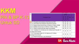 Check spelling or type a new query. Kkm Mapel Pai Bp K 13 Revisi 2019 Untuk Sd Kelas 1 2 3 4 5 6 Guru Abata