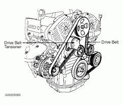 hyundai santa fe 2003 exhaust diagram wiring diagram for you • 2010 hyundai tucson engine diagram tools 2003 hyundai santa fe wiring diagram 2003 hyundai santa