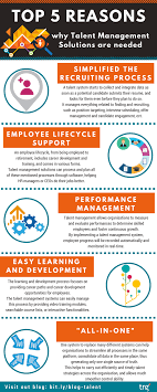 Talent Management System Infographic Why Talent Management Solutions Are Needed