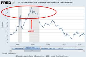 30 Year Mortgage Rates Chart 2014 3 Steps To Get The Best Home Loan Rates