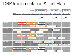 Disaster Recovery Plan Template Disaster Recovery Plan Template 1