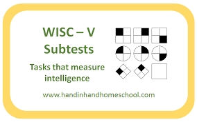 Wisc V Score Chart Wisc V Index Scores Gifted Teaching Resources School