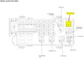 2000 explorer fuse box diagram 2003 explorer fuse diagram free download wiring diagram