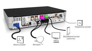 sky box wiring diagram sky wiring diagrams online image sky box wiring diagram